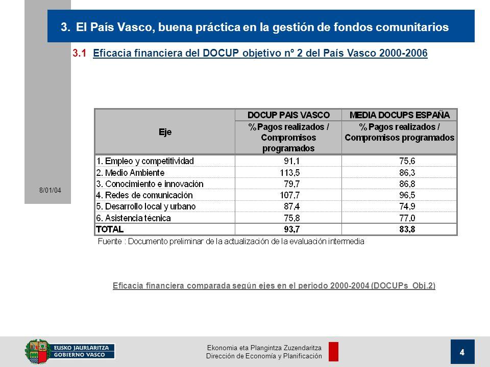 Ekonomia eta Plangintza Zuzendaritza Dirección de Economía y Planificación 8/01/04 4 3.