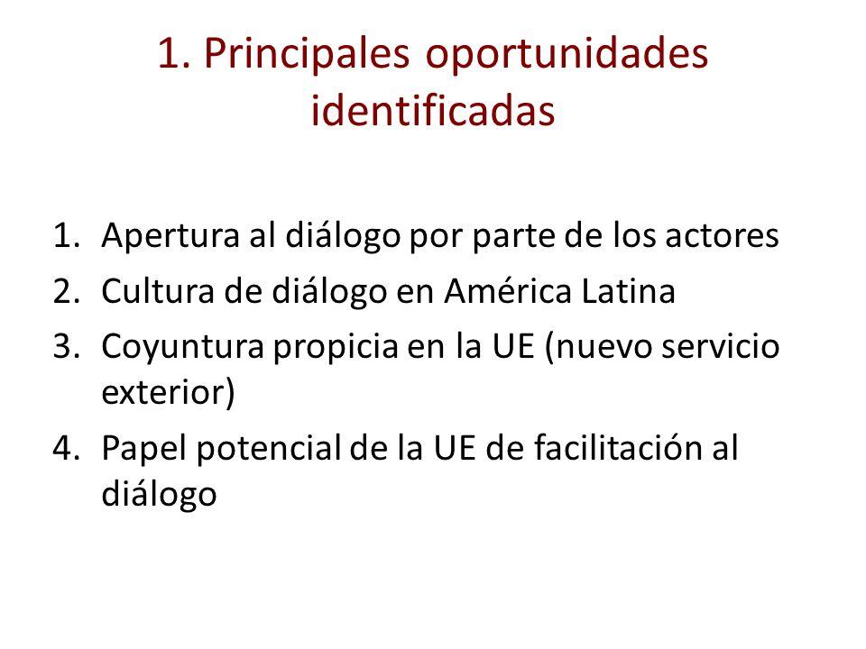 1. Principales oportunidades identificadas 1.Apertura al diálogo por parte de los actores 2.Cultura de diálogo en América Latina 3.Coyuntura propicia