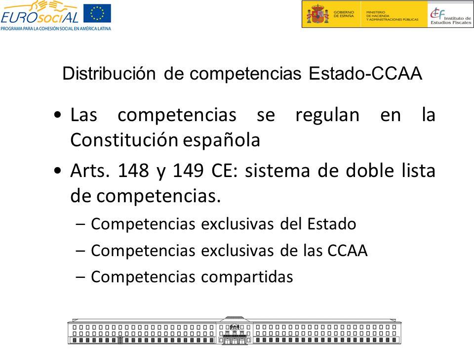 Las competencias se regulan en la Constitución española Arts. 148 y 149 CE: sistema de doble lista de competencias. –Competencias exclusivas del Estad