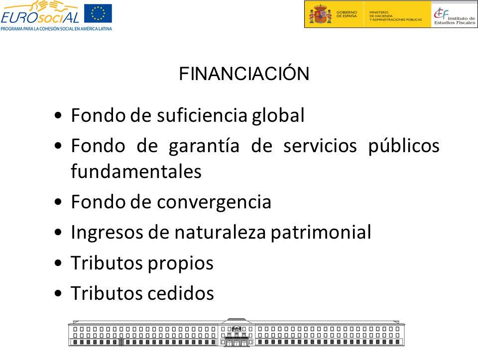 Fondo de suficiencia global Fondo de garantía de servicios públicos fundamentales Fondo de convergencia Ingresos de naturaleza patrimonial Tributos pr