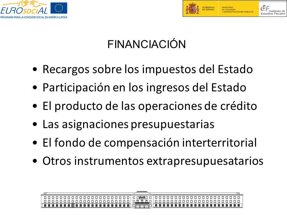 Recargos sobre los impuestos del Estado Participación en los ingresos del Estado El producto de las operaciones de crédito Las asignaciones presupuest