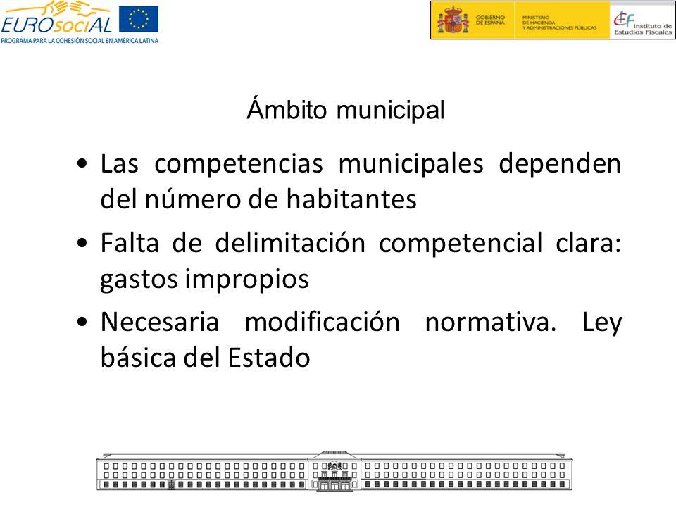 Las competencias municipales dependen del número de habitantes Falta de delimitación competencial clara: gastos impropios Necesaria modificación norma