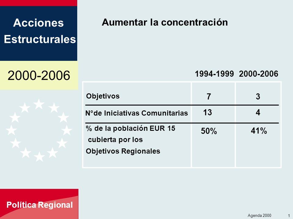 2000-2006 Acciones Estructurales Política Regional Agenda 2000 1 Aumentar la concentración Objetivos 2000-2006 % de la población EUR 15 cubierta por l