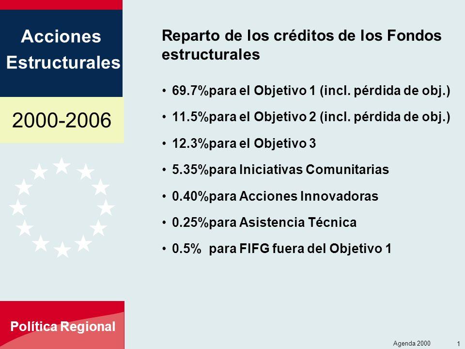2000-2006 Acciones Estructurales Política Regional Agenda 2000 10 Reparto de los créditos de los Fondos estructurales 69.7%para el Objetivo 1 (incl. p
