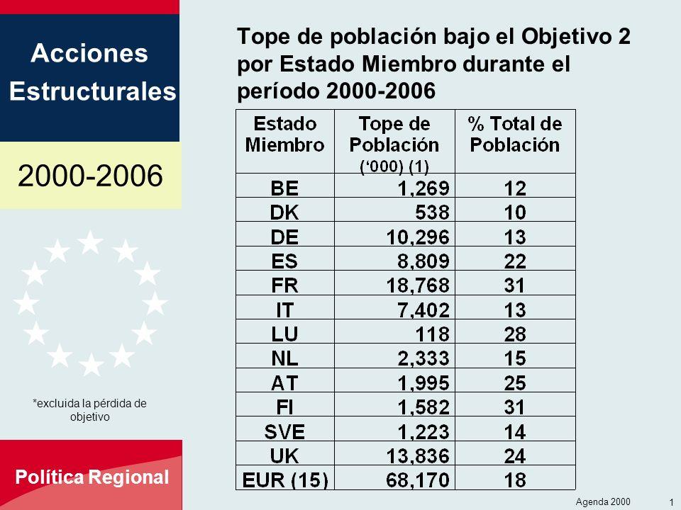 2000-2006 Acciones Estructurales Política Regional Agenda 2000 15 Tope de población bajo el Objetivo 2 por Estado Miembro durante el período 2000-2006