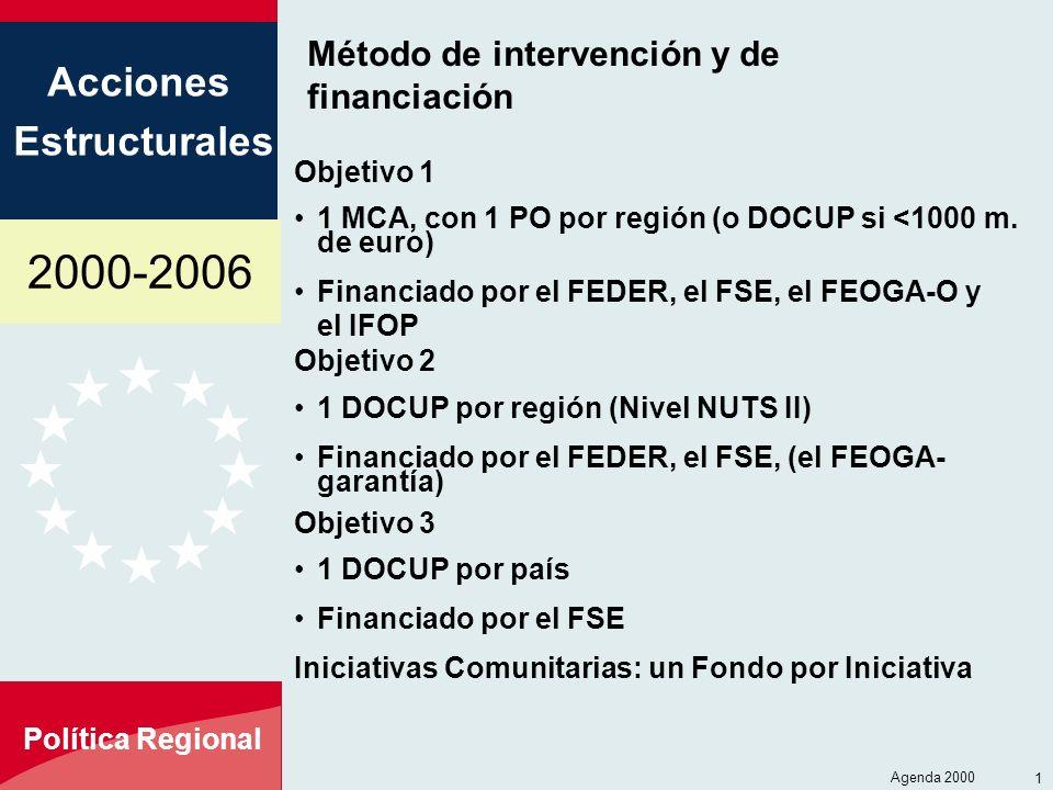 Acciones Estructurales Política Regional Agenda 2000 17 Método de intervención y de financiación Objetivo 1 1 MCA, con 1 PO por región (o DOCUP si <10