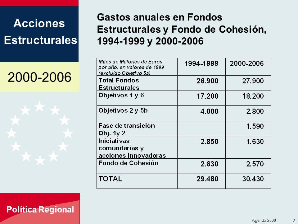 2000-2006 Acciones Estructurales Política Regional Agenda 2000 2 Gastos anuales en Fondos Estructurales y Fondo de Cohesión, 1994-1999 y 2000-2006