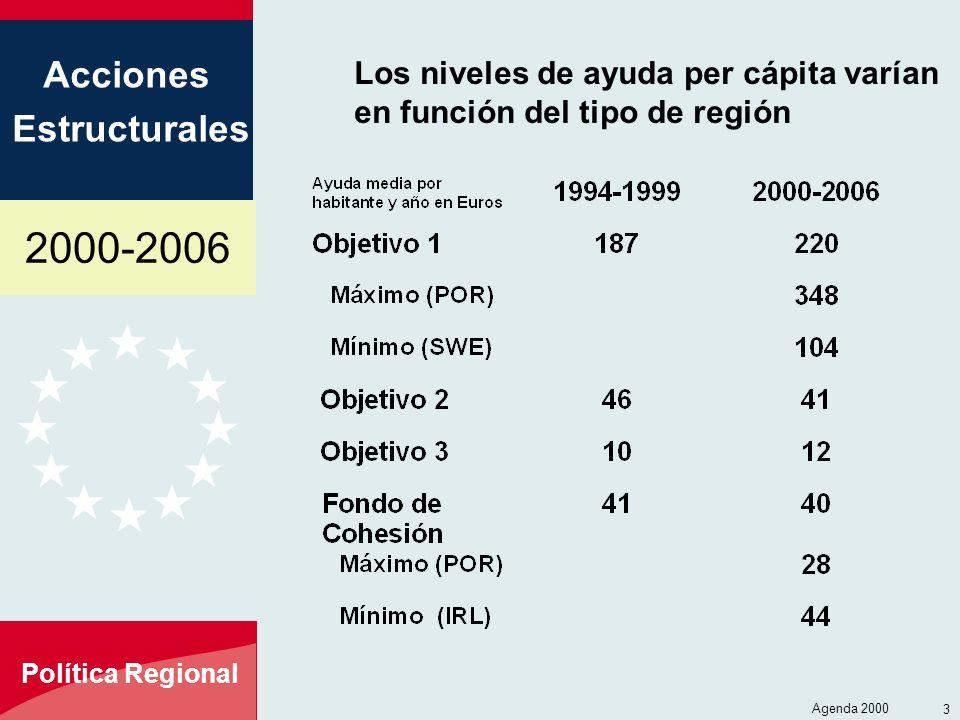 2000-2006 Acciones Estructurales Política Regional Agenda 2000 3 Los niveles de ayuda per cápita varían en función del tipo de región