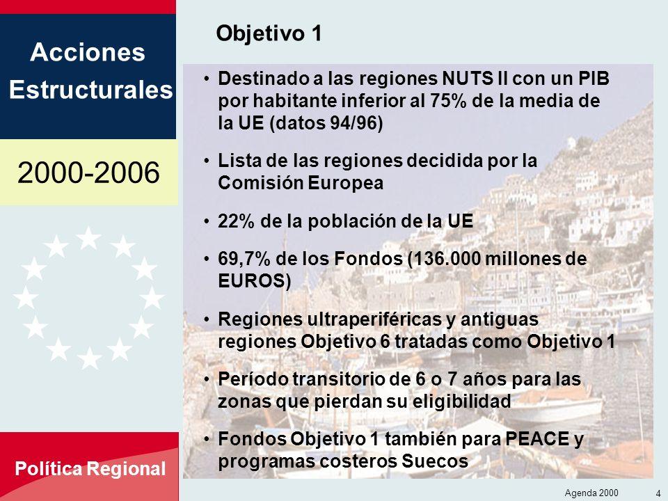 2000-2006 Acciones Estructurales Política Regional Agenda 2000 4 Objetivo 1 Destinado a las regiones NUTS II con un PIB por habitante inferior al 75%