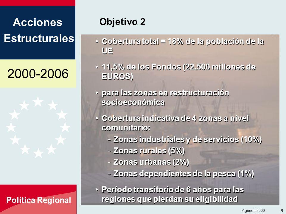 2000-2006 Acciones Estructurales Política Regional Agenda 2000 5 Objetivo 2 Cobertura total = 18% de la población de la UECobertura total = 18% de la