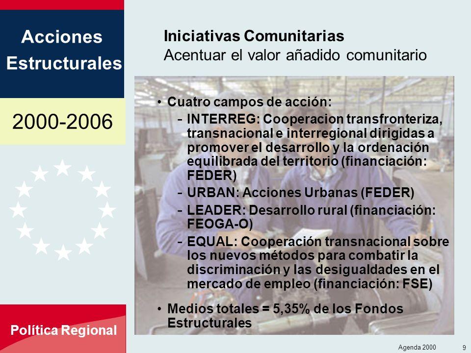 2000-2006 Acciones Estructurales Política Regional Agenda 2000 9 Iniciativas Comunitarias Acentuar el valor añadido comunitario Cuatro campos de acció