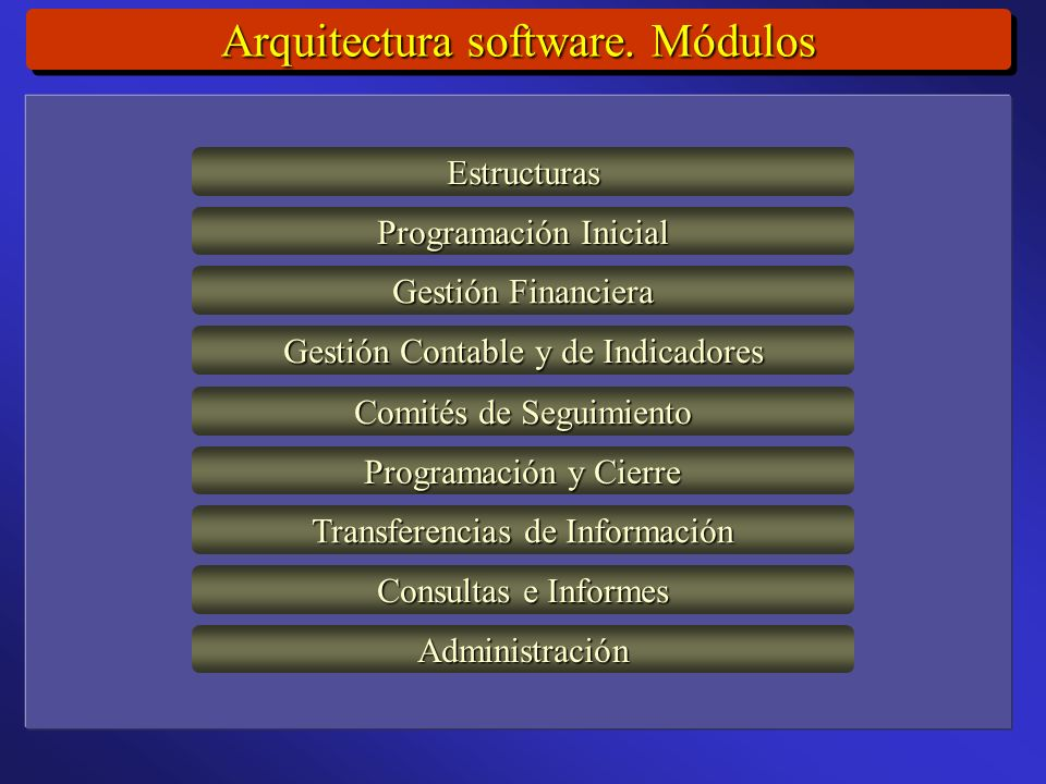 Arquitectura software.