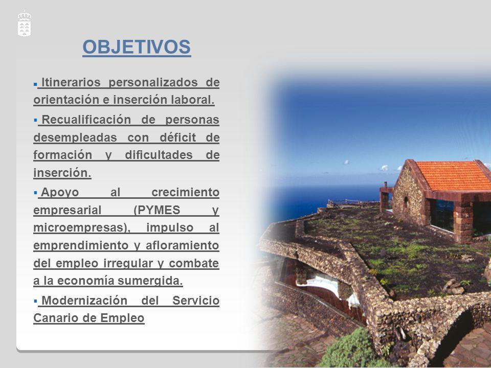 OBJETIVOS 5 Itinerarios personalizados de orientación e inserción laboral. Recualificación de personas desempleadas con déficit de formación y dificul