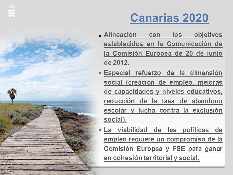 Alineación con los objetivos establecidos en la Comunicación de la Comisión Europea de 20 de junio de 2012. Especial refuerzo de la dimensión social (