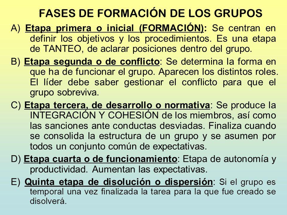FASES DE FORMACIÓN DE LOS GRUPOS A) Etapa primera o inicial (FORMACIÓN): Se centran en definir los objetivos y los procedimientos. Es una etapa de TAN