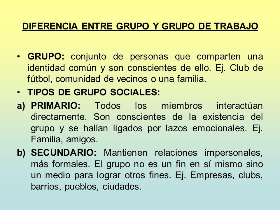 DIFERENCIA ENTRE GRUPO Y GRUPO DE TRABAJO GRUPO: conjunto de personas que comparten una identidad común y son conscientes de ello. Ej. Club de fútbol,