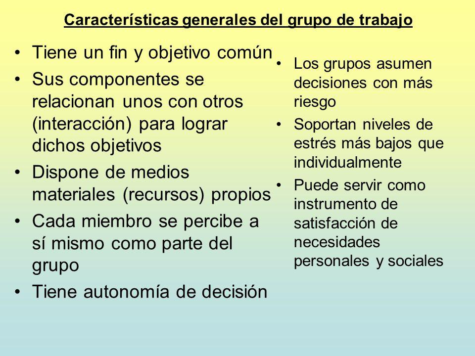 Grupo de trabajo y equipo de trabajo Grupo de trabajo: -Se interactúa para compartir información y tomar decisiones -Pretende ayudar a cada miembro a desarrollarse dentro de su área de responsabilidad -Es la suma de la contribución individual de cada miembro Equipo de trabajo: -El resultado de los esfuerzos individuales lleva a un nivel de desempeño mayor que la suma de las contribuciones de cada uno (SINERGIA) -Los esfuerzos individuales se coordinan y complementan -Está más y mejor organizado que un grupo.