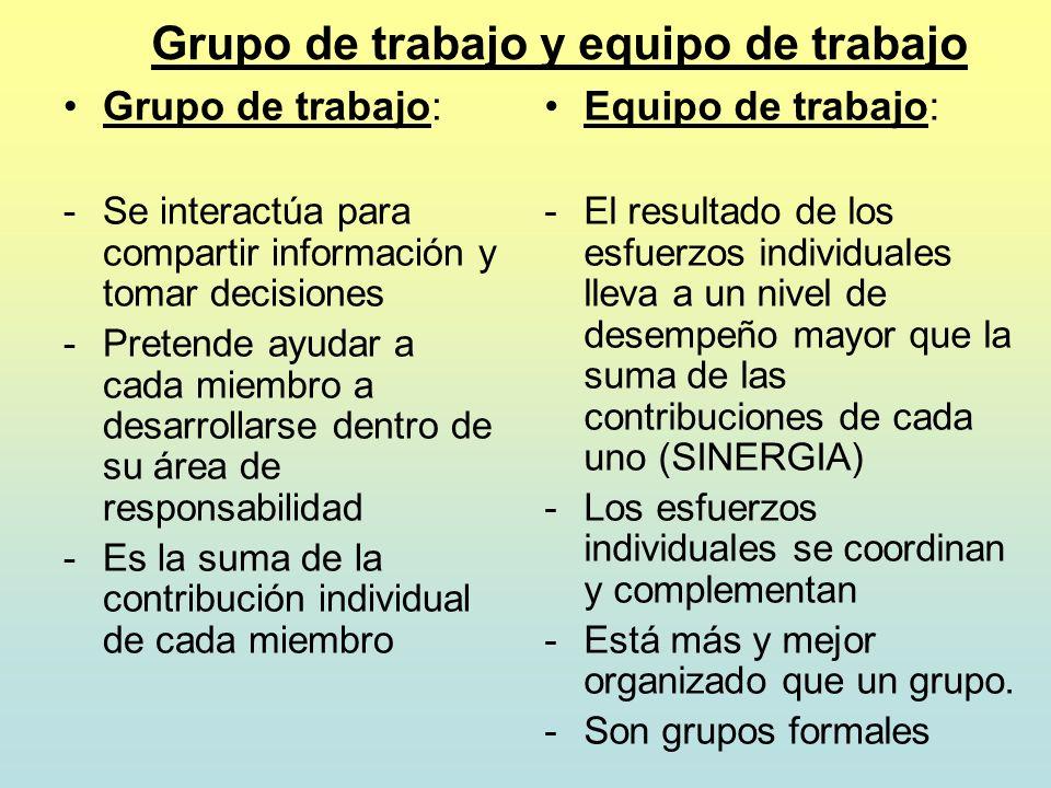 Grupo de trabajo y equipo de trabajo Grupo de trabajo: -Se interactúa para compartir información y tomar decisiones -Pretende ayudar a cada miembro a