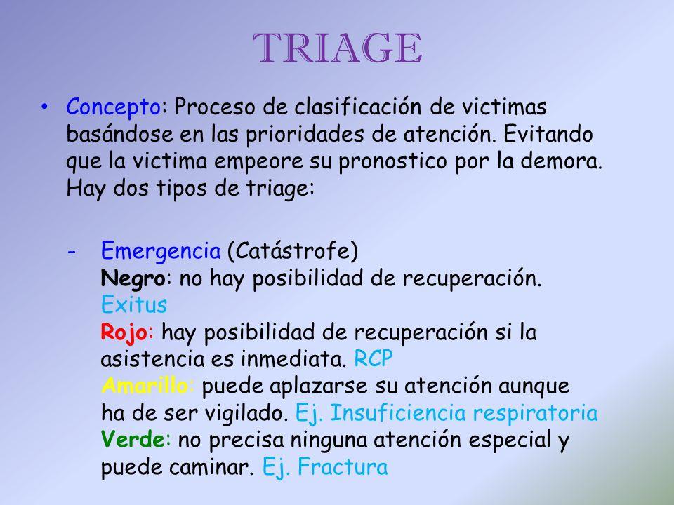 TRIAGE Concepto: Proceso de clasificación de victimas basándose en las prioridades de atención. Evitando que la victima empeore su pronostico por la d