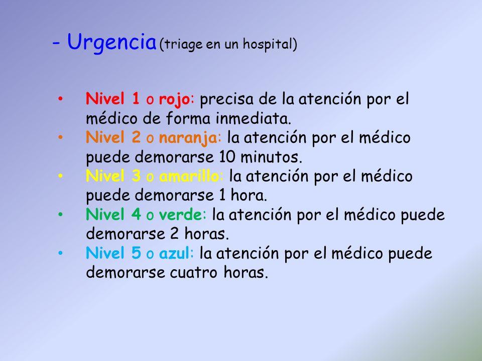 -Urgencia (triage en un hospital) Nivel 1 o rojo: precisa de la atención por el médico de forma inmediata. Nivel 2 o naranja: la atención por el médic