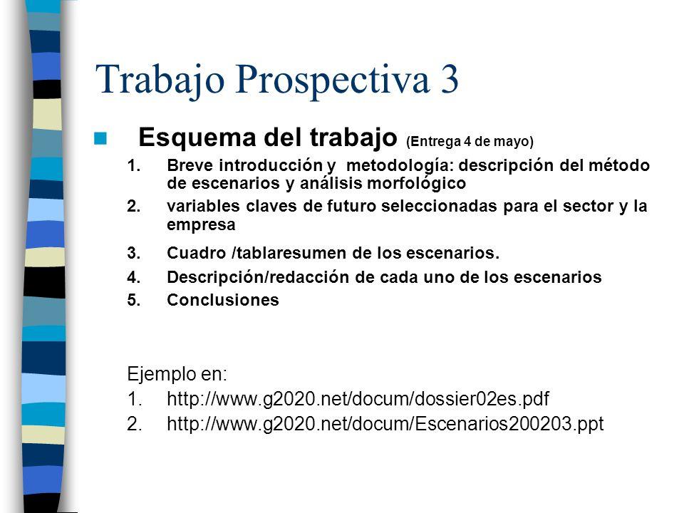 Trabajo Prospectiva 3 Esquema del trabajo (Entrega 4 de mayo) 1.Breve introducción y metodología: descripción del método de escenarios y análisis morf