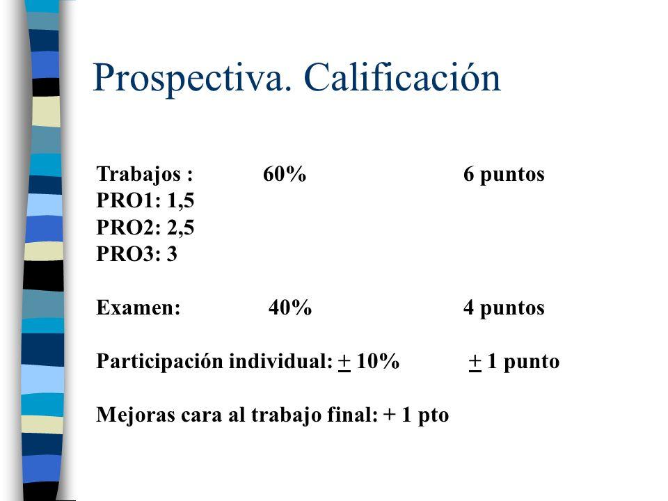 Prospectiva. Calificación Trabajos : 60%6 puntos PRO1: 1,5 PRO2: 2,5 PRO3: 3 Examen: 40% 4 puntos Participación individual: + 10% + 1 punto Mejoras ca