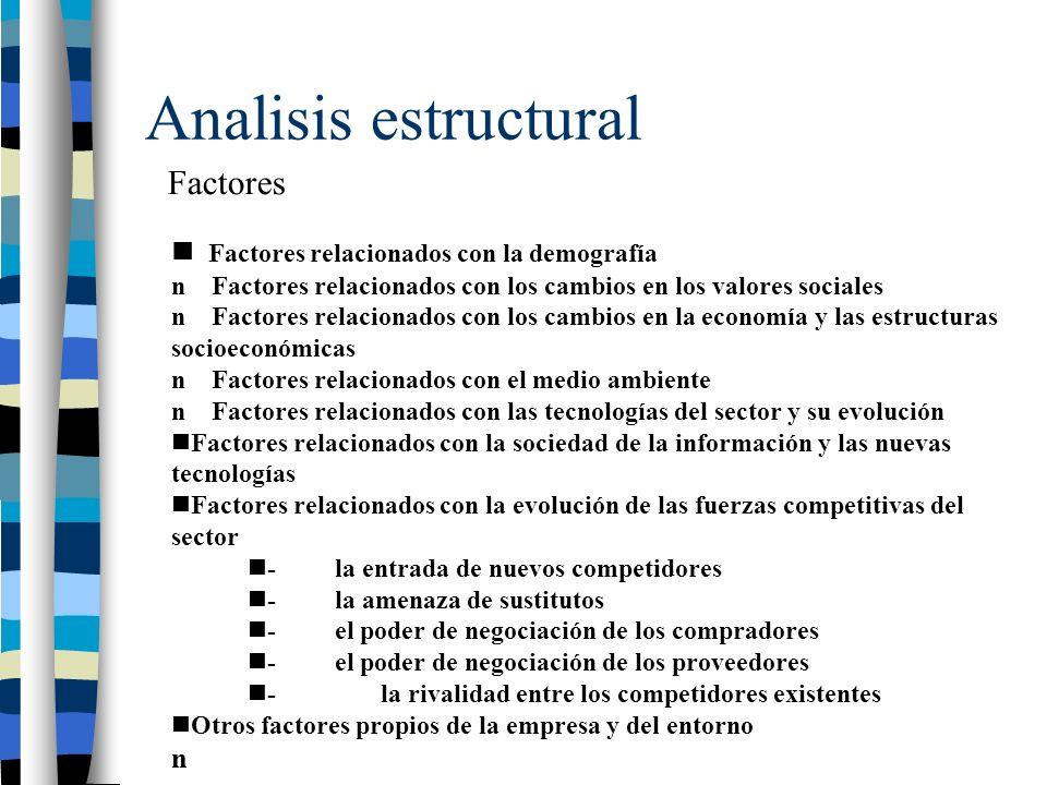 Analisis estructural Factores Factores relacionados con la demografía n Factores relacionados con los cambios en los valores sociales n Factores relac