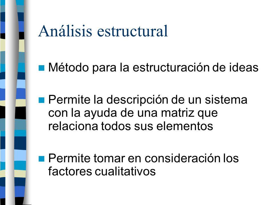 Análisis estructural Método para la estructuración de ideas Permite la descripción de un sistema con la ayuda de una matriz que relaciona todos sus elementos Permite tomar en consideración los factores cualitativos