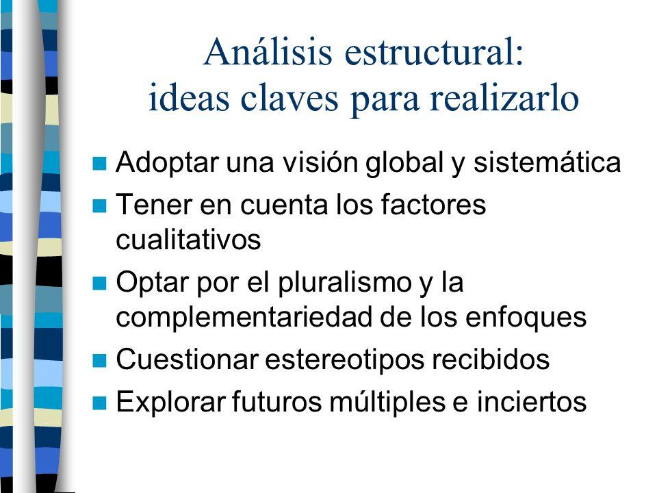 Análisis estructural: ideas claves para realizarlo Adoptar una visión global y sistemática Tener en cuenta los factores cualitativos Optar por el pluralismo y la complementariedad de los enfoques Cuestionar estereotipos recibidos Explorar futuros múltiples e inciertos
