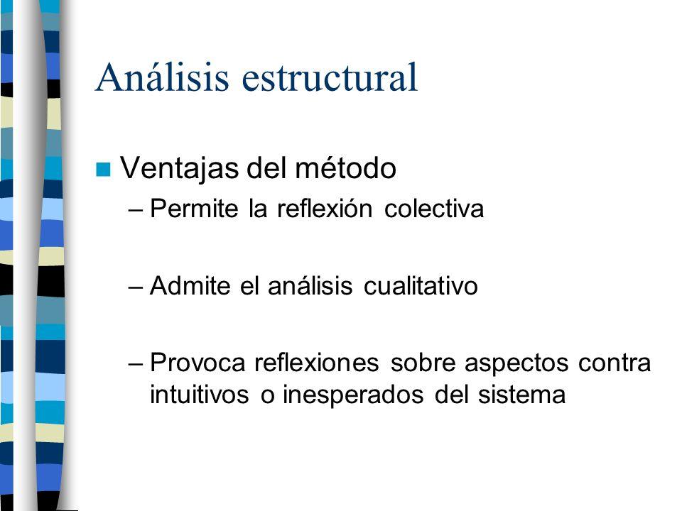 Análisis estructural Ventajas del método –Permite la reflexión colectiva –Admite el análisis cualitativo –Provoca reflexiones sobre aspectos contra intuitivos o inesperados del sistema