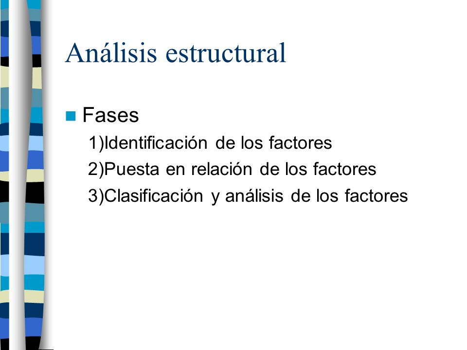 Análisis estructural Fases 1)Identificación de los factores 2)Puesta en relación de los factores 3)Clasificación y análisis de los factores