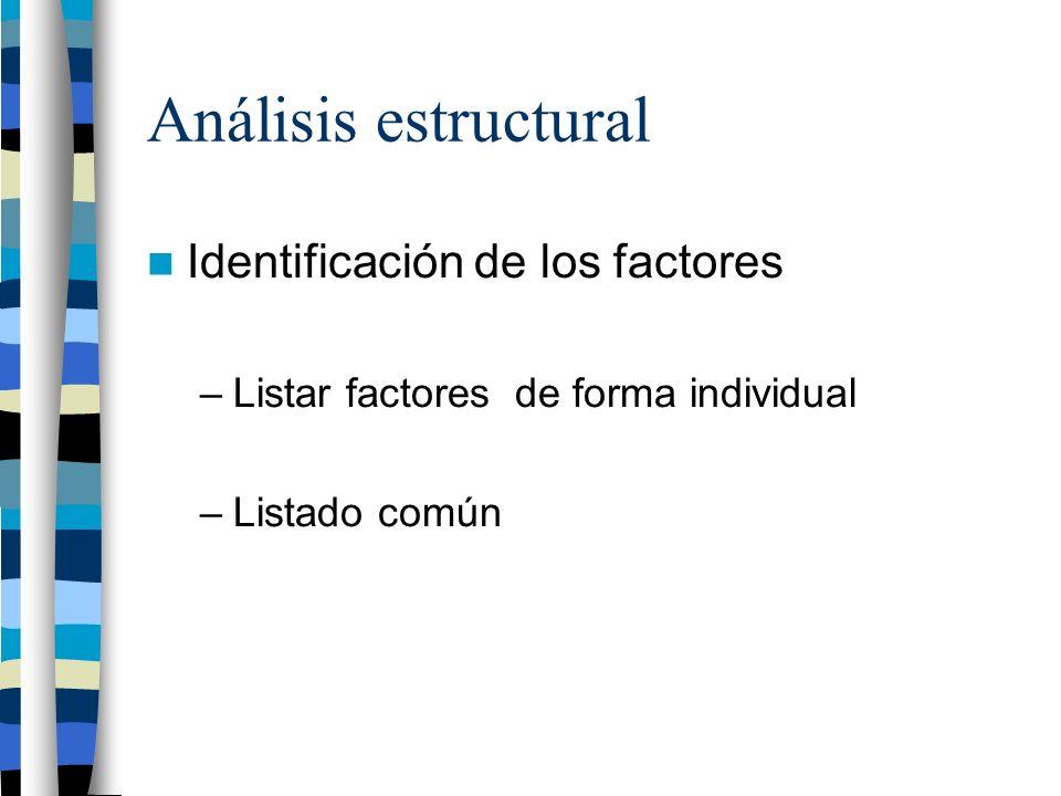 Análisis estructural Identificación de los factores –Listar factores de forma individual –Listado común