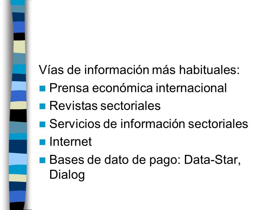 Vías de información más habituales: Prensa económica internacional Revistas sectoriales Servicios de información sectoriales Internet Bases de dato de