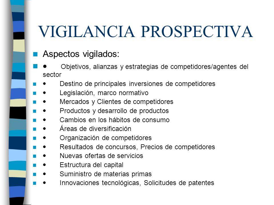 VIGILANCIA PROSPECTIVA Aspectos vigilados: Objetivos, alianzas y estrategias de competidores/agentes del sector Destino de principales inversiones de
