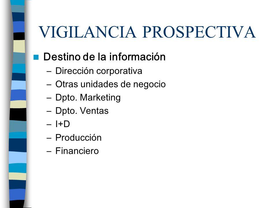 VIGILANCIA PROSPECTIVA Destino de la información –Dirección corporativa –Otras unidades de negocio –Dpto. Marketing –Dpto. Ventas –I+D –Producción –Fi