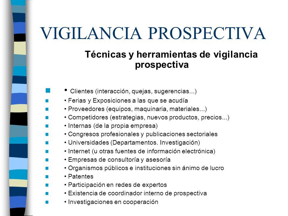 VIGILANCIA PROSPECTIVA Técnicas y herramientas de vigilancia prospectiva Clientes (interacción, quejas, sugerencias...) Ferias y Exposiciones a las qu