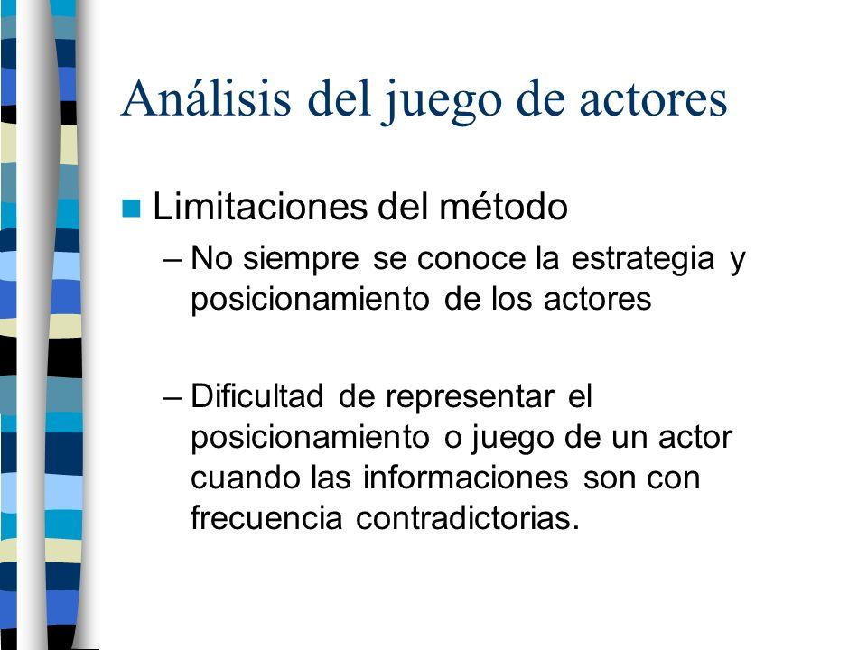 Limitaciones del método –No siempre se conoce la estrategia y posicionamiento de los actores –Dificultad de representar el posicionamiento o juego de un actor cuando las informaciones son con frecuencia contradictorias.