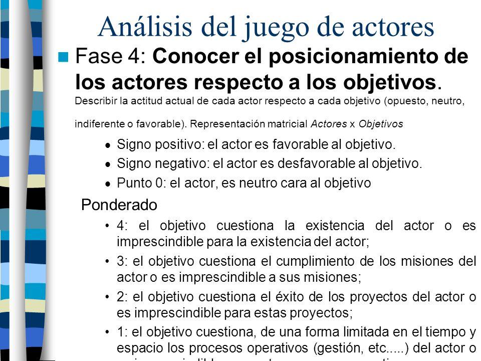 Análisis del juego de actores Fase 5: Conocer el grado de convergencia y de divergencia entre los actores.