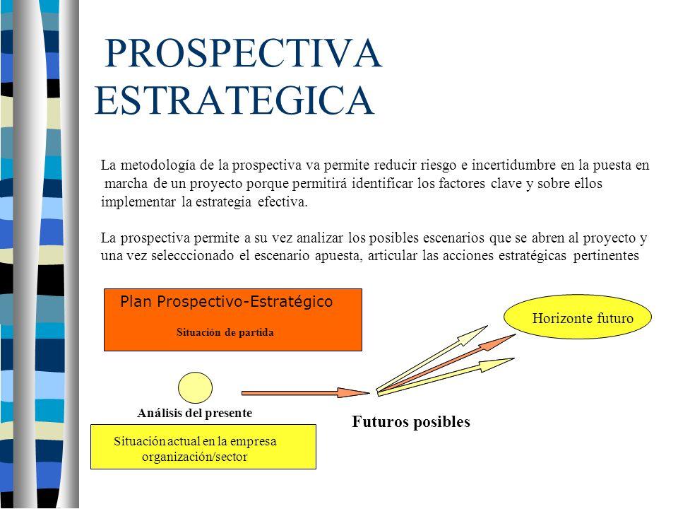 PROSPECTIVA ESTRATEGICA La metodología de la prospectiva va permite reducir riesgo e incertidumbre en la puesta en marcha de un proyecto porque permitirá identificar los factores clave y sobre ellos implementar la estrategia efectiva.