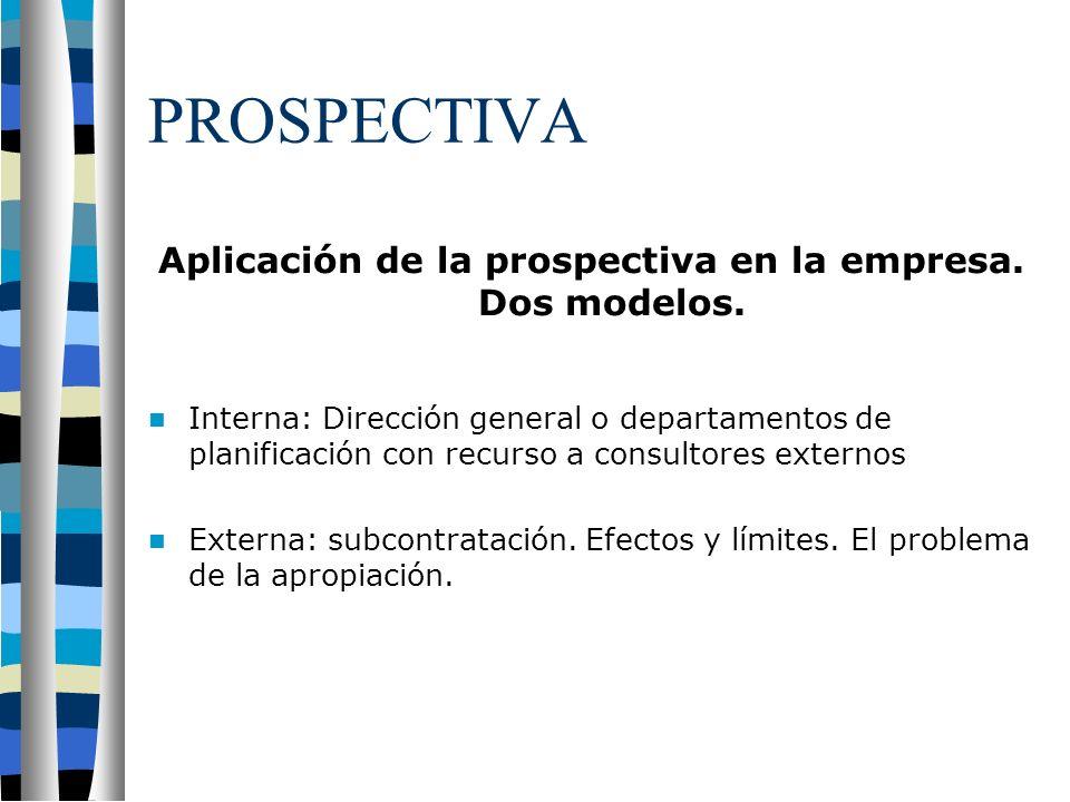 PROSPECTIVA Aplicación de la prospectiva en la empresa.