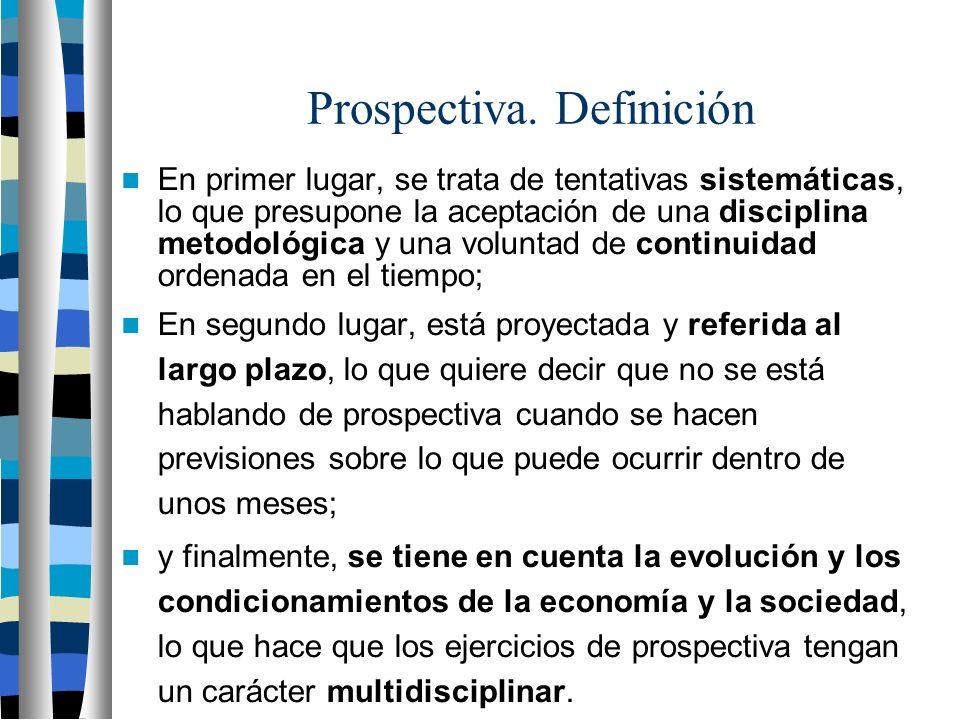 PROSPECTIVA ESTRATEGICA PLAN DE COMUNICACION Diagnóstico de partida Identificación de temas críticos ESCENARIOS POSIBLES ANÁLISIS INTERNO Y EXTERNO DETERMINACIÓN DE METAS Y OBJETIVOS ESTRATEGIAS y PLAN DE ACCION IMPLANTACION Y SEGUIMIENTO Determinación de factores clave