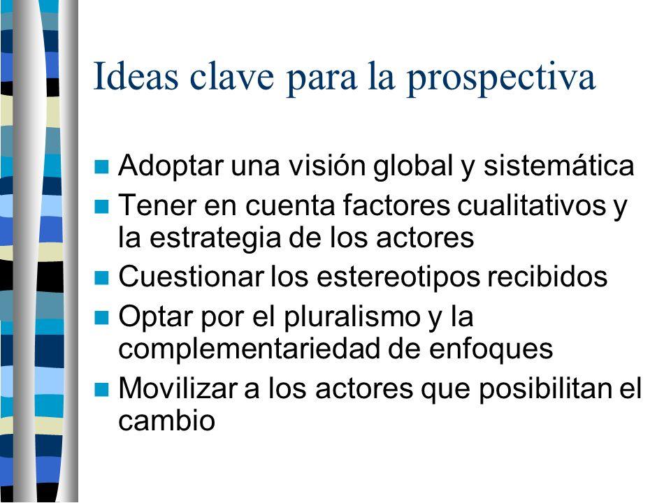 Ideas clave para la prospectiva Adoptar una visión global y sistemática Tener en cuenta factores cualitativos y la estrategia de los actores Cuestionar los estereotipos recibidos Optar por el pluralismo y la complementariedad de enfoques Movilizar a los actores que posibilitan el cambio