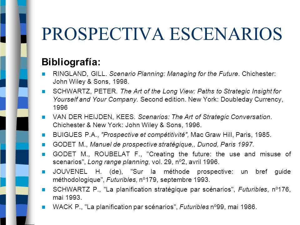 PROSPECTIVA ESCENARIOS Bibliografía: RINGLAND, GILL.