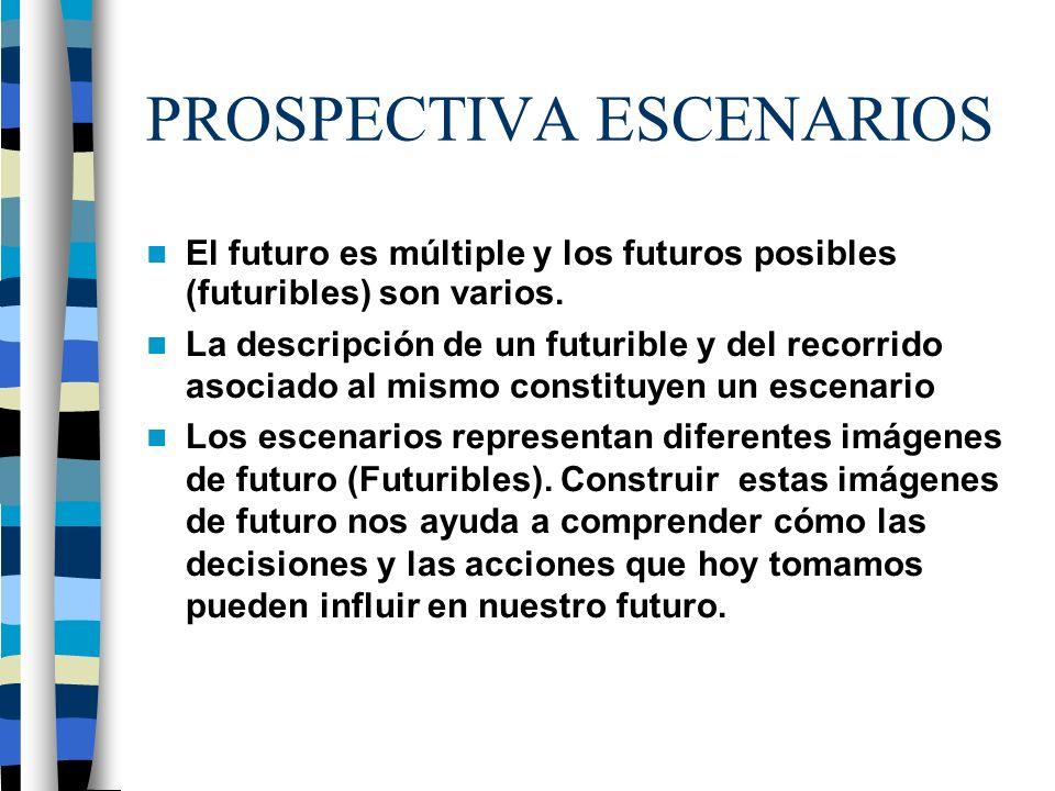 PROSPECTIVA ESCENARIOS El futuro es múltiple y los futuros posibles (futuribles) son varios.