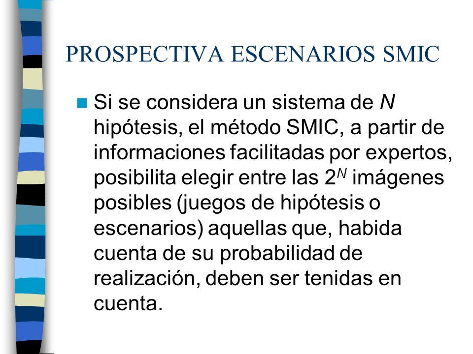 PROSPECTIVA ESCENARIOS SMIC Fase 1: formulación de hipótesis y elección de expertos - cinco o seis hipótesis fundamentales - número y selección de expertos.