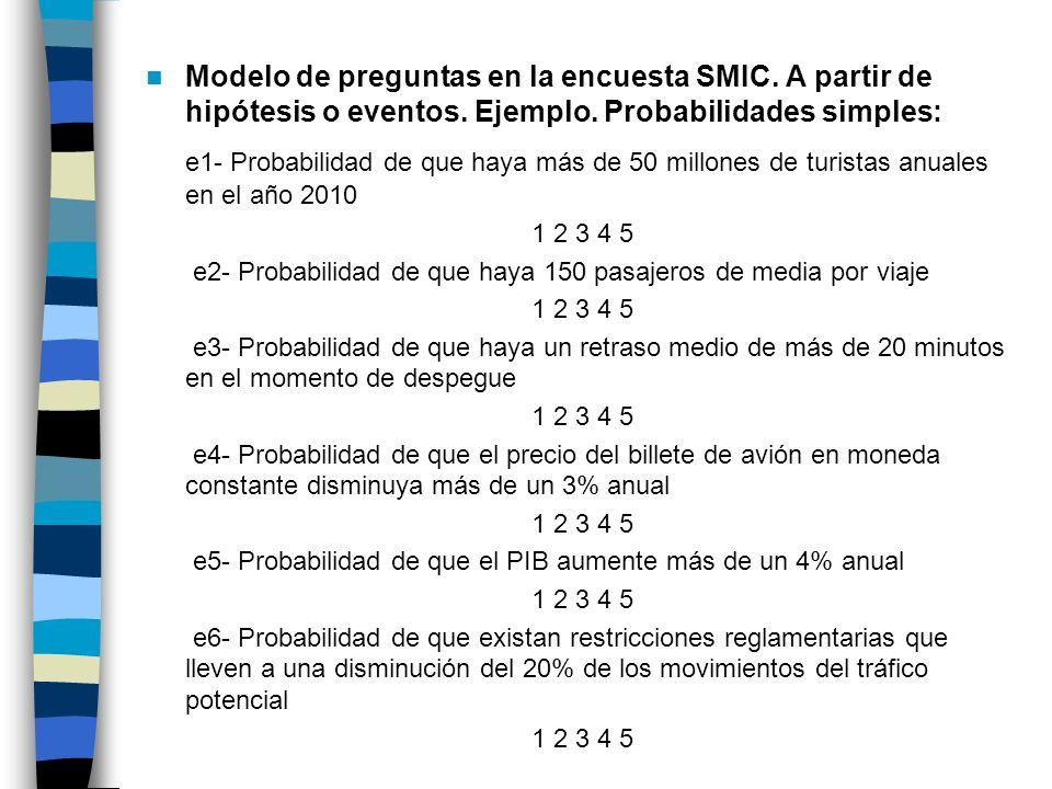 Modelo de preguntas en la encuesta SMIC. A partir de hipótesis o eventos. Ejemplo. Probabilidades simples: e1- Probabilidad de que haya más de 50 mill