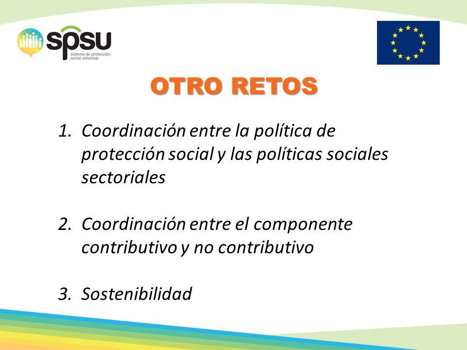 OTRO RETOS 1.Coordinación entre la política de protección social y las políticas sociales sectoriales 2.Coordinación entre el componente contributivo