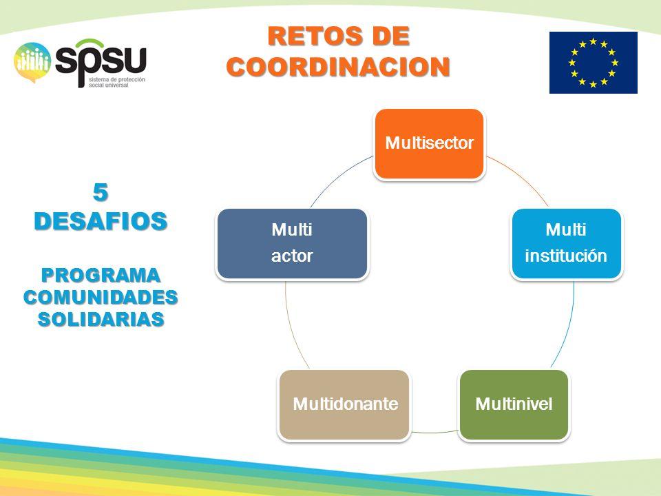 RETOS DE COORDINACION 5 DESAFIOS PROGRAMACOMUNIDADESSOLIDARIAS