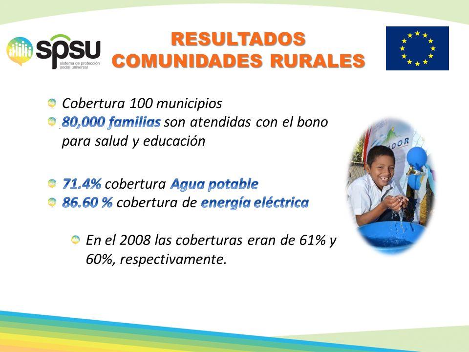 . RESULTADOS COMUNIDADES URBANAS