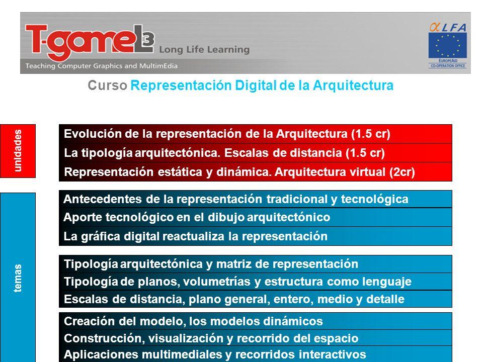 Evolución de la representación de la Arquitectura (1.5 cr) La tipología arquitectónica. Escalas de distancia (1.5 cr) Antecedentes de la representació